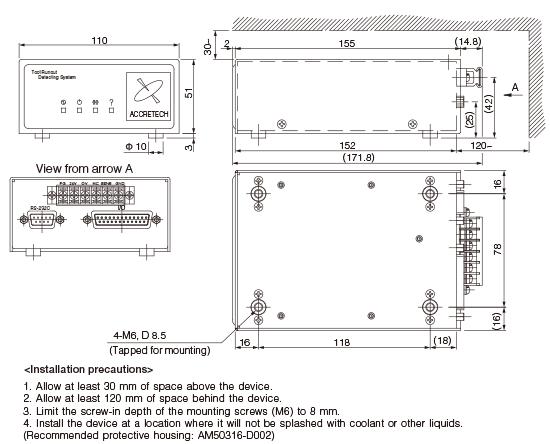 ATC Controller