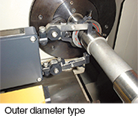 Outer diameter type