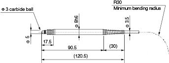 DT-80SG-U30-LU30