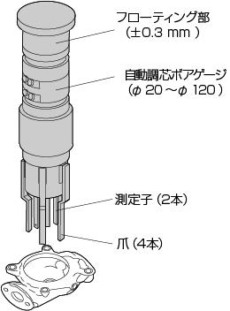 BG-141_ハウジング内径測定