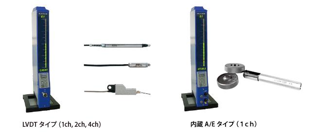 LVDT タイプ(1ch, 2ch, 4ch)内蔵A/E タイプ(1ch)