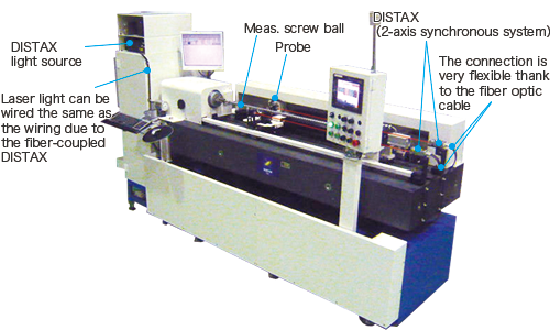 Ball screw / lead measuring machine