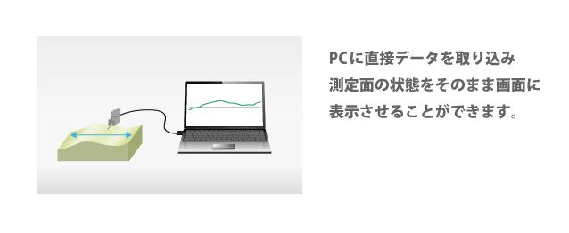 PCに直接データを取り込み測定面の状態をそのまま画面に表示させることができます