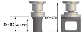 I.D Measurement Application