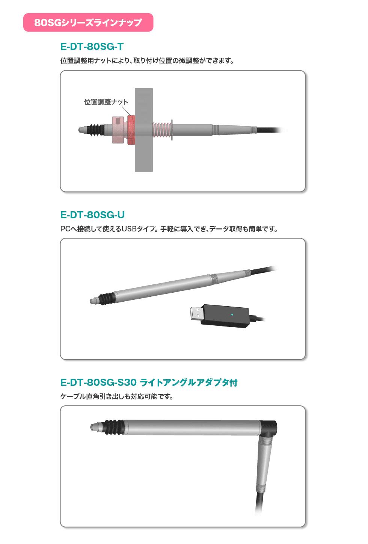 80SGシリーズ