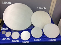 Edge Grinding of Silicon Wafer